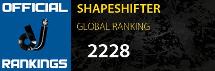 SHAPESHIFTER GLOBAL RANKING