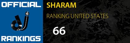 SHARAM RANKING UNITED STATES