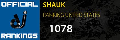 SHAUK RANKING UNITED STATES
