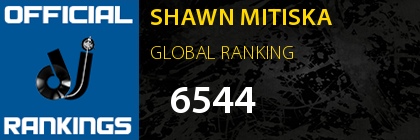 SHAWN MITISKA GLOBAL RANKING