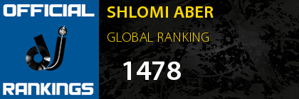 SHLOMI ABER GLOBAL RANKING