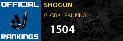 SHOGUN GLOBAL RANKING