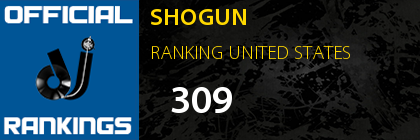 SHOGUN RANKING UNITED STATES