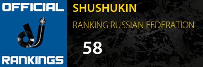 SHUSHUKIN RANKING RUSSIAN FEDERATION