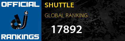 SHUTTLE GLOBAL RANKING
