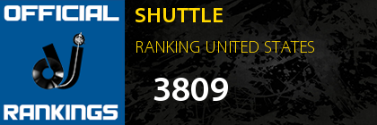 SHUTTLE RANKING UNITED STATES