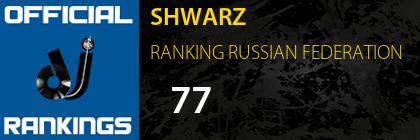 SHWARZ RANKING RUSSIAN FEDERATION