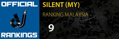 SILENT (MY) RANKING MALAYSIA