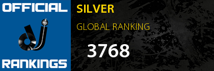 SILVER GLOBAL RANKING