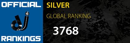 SILVER GLOBAL RANKING