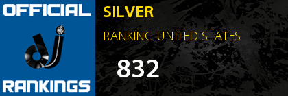 SILVER RANKING UNITED STATES