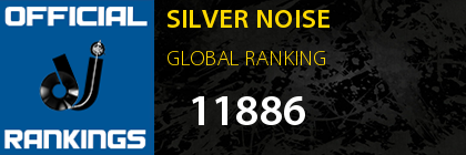 SILVER NOISE GLOBAL RANKING