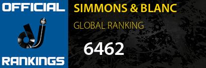 SIMMONS & BLANC GLOBAL RANKING