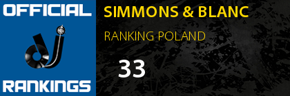 SIMMONS & BLANC RANKING POLAND