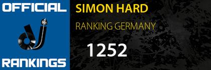 SIMON HARD RANKING GERMANY