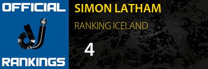 SIMON LATHAM RANKING ICELAND