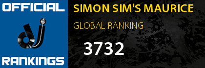 SIMON SIM'S MAURICE GLOBAL RANKING