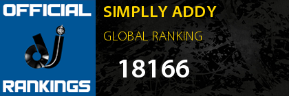 SIMPLLY ADDY GLOBAL RANKING