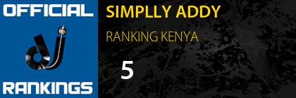 SIMPLLY ADDY RANKING KENYA