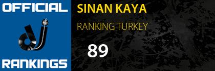 SINAN KAYA RANKING TURKEY