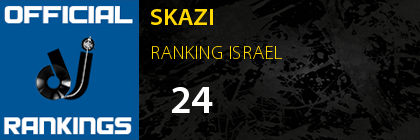 SKAZI RANKING ISRAEL