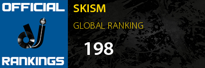 SKISM GLOBAL RANKING