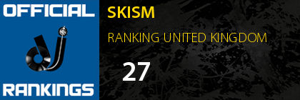 SKISM RANKING UNITED KINGDOM