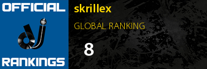 skrillex GLOBAL RANKING