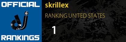 skrillex RANKING UNITED STATES