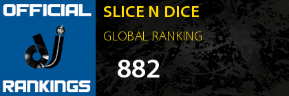 SLICE N DICE GLOBAL RANKING