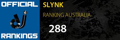 SLYNK RANKING AUSTRALIA