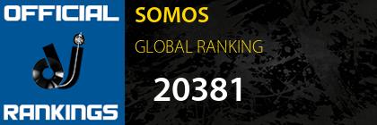 SOMOS GLOBAL RANKING