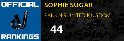 SOPHIE SUGAR RANKING UNITED KINGDOM