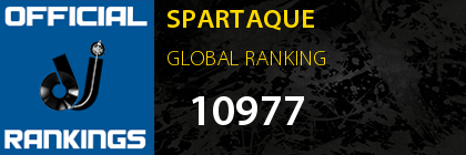 SPARTAQUE GLOBAL RANKING