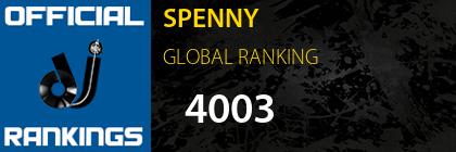 SPENNY GLOBAL RANKING