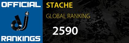 STACHE GLOBAL RANKING