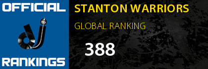 STANTON WARRIORS GLOBAL RANKING