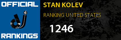 STAN KOLEV RANKING UNITED STATES