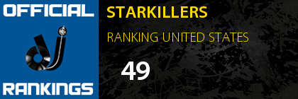 STARKILLERS RANKING UNITED STATES