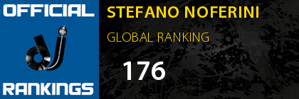 STEFANO NOFERINI GLOBAL RANKING