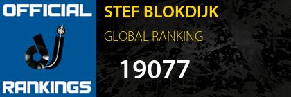STEF BLOKDIJK GLOBAL RANKING