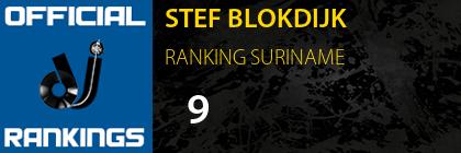 STEF BLOKDIJK RANKING SURINAME