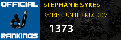 STEPHANIE SYKES RANKING UNITED KINGDOM