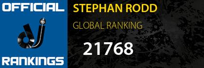 STEPHAN RODD GLOBAL RANKING