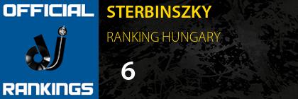 STERBINSZKY RANKING HUNGARY