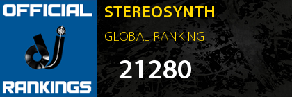 STEREOSYNTH GLOBAL RANKING
