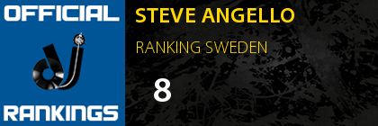 STEVE ANGELLO RANKING SWEDEN