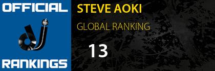 STEVE AOKI GLOBAL RANKING