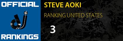 STEVE AOKI RANKING UNITED STATES