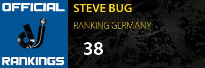 STEVE BUG RANKING GERMANY